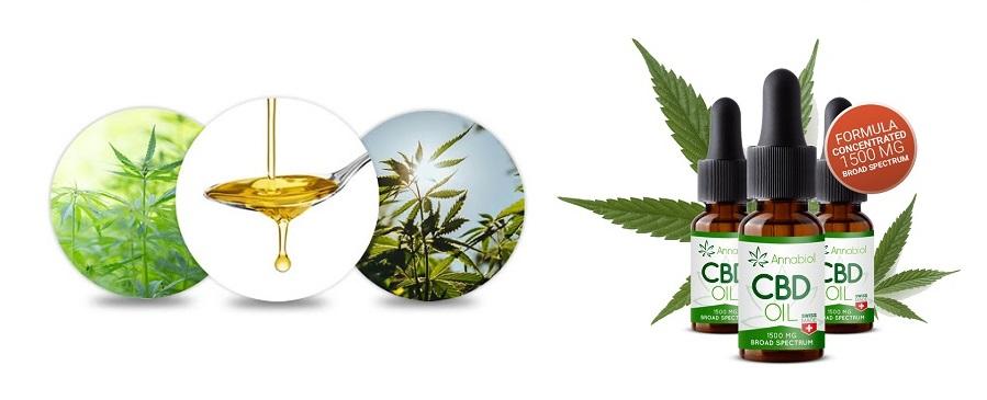 Est-ce qu'il y a des effets secondaires ANNABIOL CBD OIL?